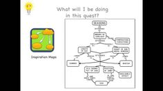 6.RL.1      eSpark Learning: Citing Textual Evidence Framing Video (6.RL Quest 1) (+...