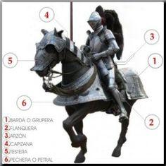 Explicación de la armadura de caballeros y caballos   http://www.aceros-de-hispania.com/armaduras-medievales.htm