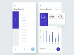 Analytics :: Mobile App designed by Tran Mau Tri Tam ✪. Connect with them on Dribbble; the global community for designers and creative professionals. Dashboard Mobile, Analytics Dashboard, Mobile App Ui, Dashboard Design, Ui Ux, Ui Design, Graphic Design, Mobile Ui Patterns, Mobile Web Design