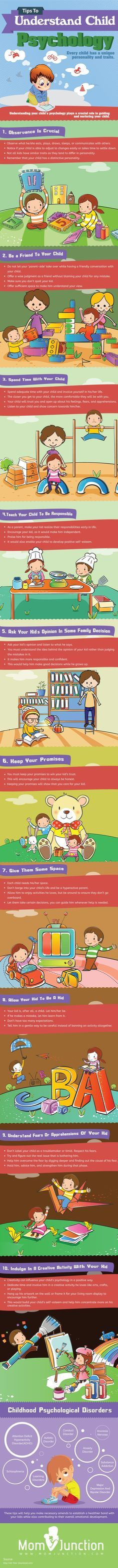 Are you unable to understand your child psychology? Here are 20 helpful tips to on how to understand child psychology,Psychological Disorders & contexts.