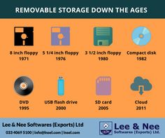 This is how removable storage evolved down the years. #throwback #storage #technology #computing