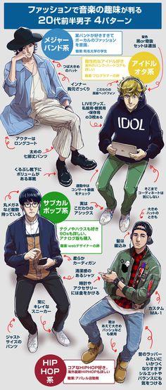 ビジネスアニメ コラム 【イラスト豆知識】ファッションで音楽の趣味が判る 20代前半男子の描き方