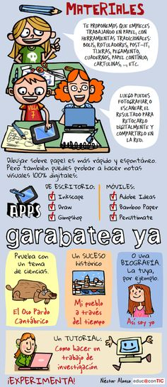 Artefactos Multimedia (IV): notas visuales | Nuevas tecnologías aplicadas a la educación | Educa con TIC Art Education Resources, Science Education, Teacher Resources, Multimedia, Visual Map, Sketch Notes, Flipped Classroom, Cooperative Learning, Study Motivation