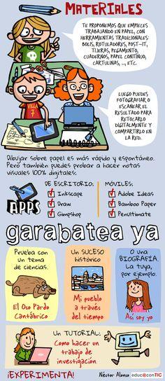 Artefactos Multimedia (IV): notas visuales | Nuevas tecnologías aplicadas a la educación | Educa con TIC