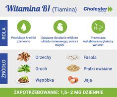 Tiaminina to kolejna witamina, którą warto uwzględnić w codziennej diecie… First Health, For Your Health, Healthy Eating, Advice, Fitness, Eating Healthy, Healthy Nutrition, Tips, Clean Foods