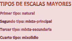 El Lenguaje Musical de Fátima: TIPOS DE ESCALAS MAYORES