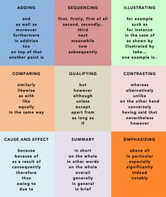 Nursing Notes Discover Popular Transition Words & Phrases in English - ESLBuzz Learning English Transition/ Linking words and phrases in English are used to combine two clauses or sentences presenting contrast comparison condition supposition purpose . English Writing Skills, Essay Writing Tips, Academic Writing, Writing Words, Teaching Writing, English Vocabulary, Writing Process, Sat Essay Tips, Creative Writing Tips