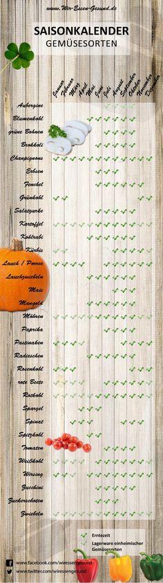 Saisonkalender Gemuese http://www.wir-essen-gesund.de/saisonkalender-gemuese/