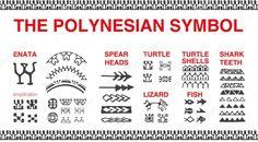 Maori Tattoos, Polynesian Tattoo Symbols, Tattoos Bein, Hawaiianisches Tattoo, Maori Symbols, Lizard Tattoo, Polynesian Art, Filipino Tattoos, Maori Tattoo Designs
