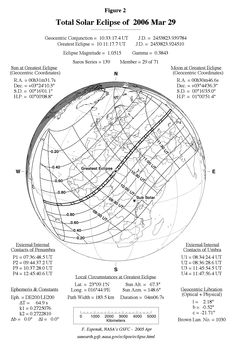 Eclipse 7 - 29 Mar 2006