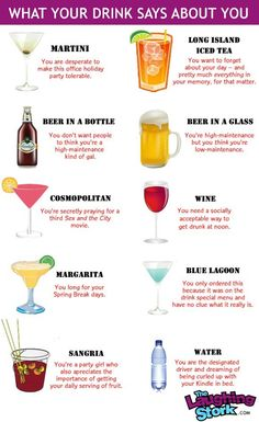 A funny chart for women that indicates what their cocktail says about them. Drinking Games For Parties, Party Food And Drinks, Fruit Drinks, Bar Drinks, Cocktail Drinks, Yummy Drinks, Cocktail Recipes, Alcoholic Drinks, Beverages