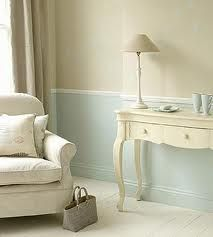 Living Room Decorating Ideas With Dado Rail dado rail with wallpaper above and duck egg blue paint below, room