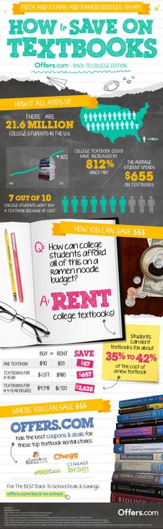 how to get free college textbooks