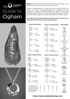 Ogham is an ancient Irish alphabet written with various strokes and lines. Here's how to write and read Ogham, and the meaning of each letter in the alphabet Irish Symbols, Rune Symbols, Celtic Symbols, Celtic Art, Celtic Pride, Mayan Symbols, Egyptian Symbols, Ancient Symbols, Ogham Alphabet