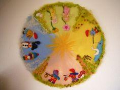 Love this felt idea? Waldorf Crafts, Waldorf Toys, Wet Felting, Needle Felting, Felt Play Mat, Homeschool Supplies, Loom Craft, Crafts For Kids To Make, Needle Felted Animals