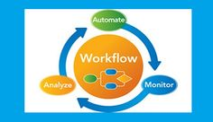 Workflow Automation can help you decrease workload and lets you increase the…