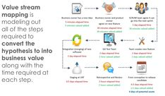 Image Result For Agile Value Stream Mapping Value Stream Mapping Value Quotes Relationship Management