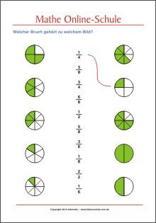 Grade Math Learning - Math Worksheets and Activities - MyHomeSchoolMath Worksheets For Kids, Math Worksheets, Ks1 Maths, 2nd Grade Math, Home Schooling, Fun Math, Diy For Kids, Kids Learning, About Me Blog