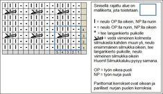 tulppaani-neulos-kaavio-AT Periodic Table, Words, Burberry, Love, Periodic Table Chart, Periotic Table, Horse