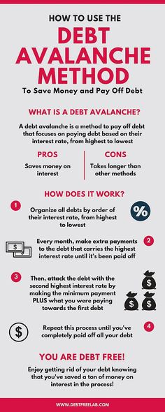 The Debt Avalanche Method Explained! Check out this infographic that breaks down the debt avalanche method to pay off debt. Want to know if the debt avalanche method really works to pay off debt fast? Debt Repayment, Debt Payoff, Debt Consolidation, Pay Debt, Lab, Paying Off Credit Cards, Debt Snowball, Take Money, Financial Success