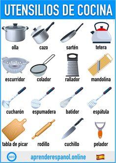Spanish Help, Spanish Lessons For Kids, Spanish Basics, Spanish Lesson Plans, Spanish English, How To Speak Spanish, Spanish Grammar, Spanish Phrases, Spanish Vocabulary