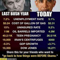 Bush ... Obama (Jan 2016)