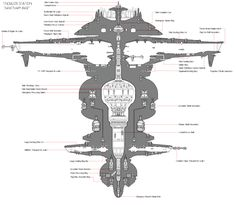 A massive construction project between the Kadian and the Anari for the Systems Alliance. Station Map, Space Station, Spaceship Design, Spaceship Concept, Sci Fi Rpg, Star Wars Spaceships, Space Engineers, Star Wars Vehicles, Sci Fi Ships