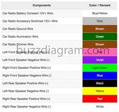 Wiring Diagram Car Radio wiring diagram Pioneer car
