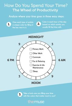 The Easiest Way to See if You're Spending Your Time Right | The Muse