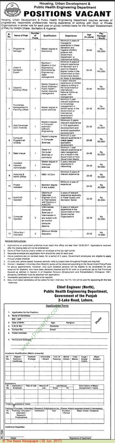 International Relief  Development Agency Quetta Jobs  Jobs In