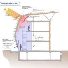 Paolo Verducci · New HQ Archimede Solar Energy
