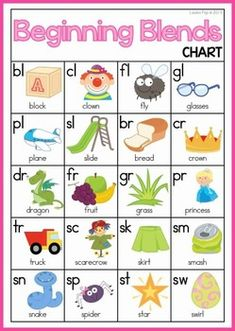 Beginning Consonant Blends charts (color and black and white). They would be great in student writing folders, classroom writing center or sent home for additional practice. Phonics Chart, Phonics Blends, Phonics Worksheets, Phonics Reading, Teaching Phonics, Teaching Reading, Learning, Homeschool Kindergarten, Kindergarten Reading