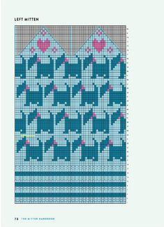 Bilder på veggen til felleskapet – bilder Knitted Mittens Pattern, Knit Mittens, Knitting Socks, Knitting Patterns, Crochet Patterns, Daily Eye Makeup, Neutral Nail Color, Custom Gates, Fair Isle Knitting
