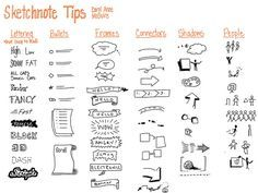 #sketchnotes #visualnotes #tips