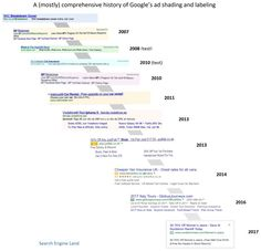 I love this graphic @GinnyMarvin did on how Google's disclosures of ads have changed in search over time  http://searchengineland.com/search-ad-labeling-history-google-bing-254332pic.twitter.com/ReGkDcqkbz Florida SEO  Brevard SEO  SEO Biz Marketing