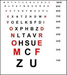 L'Opticien et son Message Caché ce panneau cache un double acrostiche inversé Ferdinand Monoyer, Docteur en Médecine est l'inventeur du test