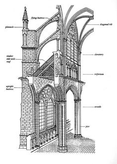 1000 images about triforium on pinterest cathedrals