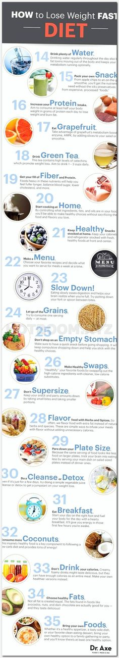 Eat Stop Eat Diet-Plan - 49 Secrets on How to Lose Weight Fast - In Just One Day This Simple Strategy Frees You From Complicated Diet Rules - And Eliminates Rebound Weight Gain Lose Weight Fast Diet, Quick Weight Loss Tips, Fast Weight Loss, Weight Gain, Losing Weight, Fat Fast, Healthy Weight, Reduce Weight, Slim Fast
