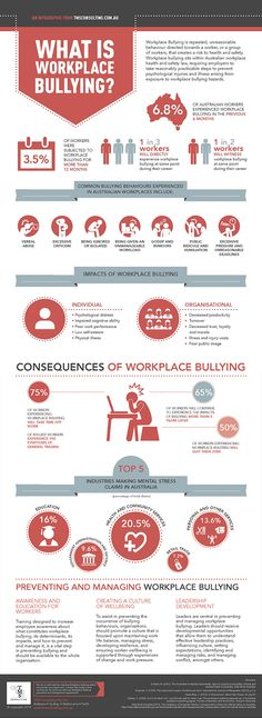 In spite of increased media attention, improvements to health and safety legislation, and trends demonstrating a general increase in complaints, workplace bullying continues to be a misunderstood phenomenon that most organisations struggle to combat
