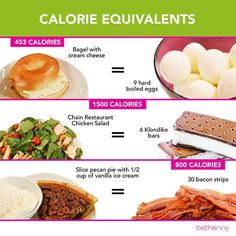 Know your food! Hidden calories are everywhere. Learn 5 essential weight loss tips. OMG no more bagels for me. Healthy Tips, Healthy Choices, How To Stay Healthy, Healthy Recipes, Healthy Food, Think Food, I Love Food, Meal Prep For Beginners, 500 Calories