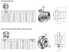 Bison Set-Tru Chucks   Threaded and German DIN 55027 lathe spindle noses