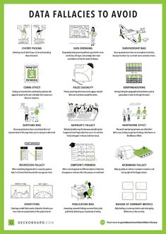 """""""Great overview of common data interpretation problems. This why we need better data science education! Unfortunately, we have decision makers/politicians talking about AI and ML while having no clue about the actual problems. Data Science, Computer Science, Science Lessons, Science Art, Science Projects, Art Lessons, Thinking Skills, Critical Thinking, Thinking Errors"""
