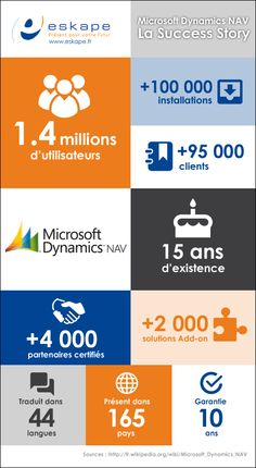 Sucess Story Microsoft Dynamics NAV