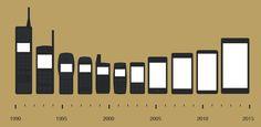 Pantallas de los móviles - dibujo