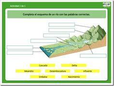 El esquema de un río