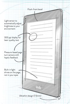 Kindle Voyage Touch Screen E-Reader with Light - $220. Why must I fall in love with every new #Kindle device that  comes along?
