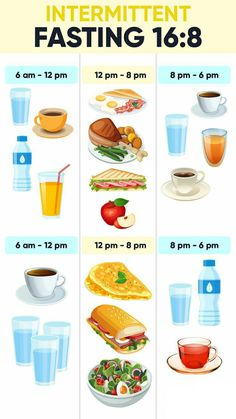 Fast Weight Loss Diet, Healthy Weight Loss, Weight Loss Smoothies, Losing Weight, Diet Schedule, Do It Yourself Food, Diet Plans To Lose Weight Fast, Diet Food List, Fitness Diet
