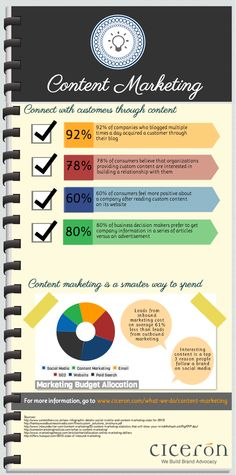 Content Marketing (connect with customers through content) #infografia #infographic #marketing