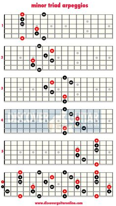 minor triad arpeggios: 5 patterns | Discover Guitar Online, Learn to Play Guitar