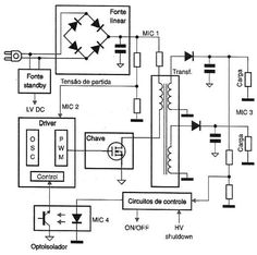block diagram of an isolated dc dc converter power stage dc dc rh pinterest com